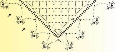 2013 Baharlık – Yazlık Şal Modeli