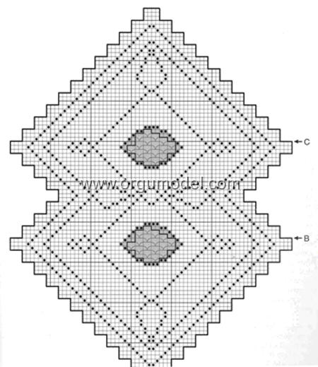 Beyaz Masa Örtüsü Şeması