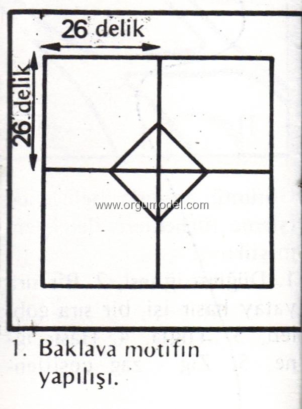 Kanava-isi-rejisor-koltugu-yapimi-resimli-2