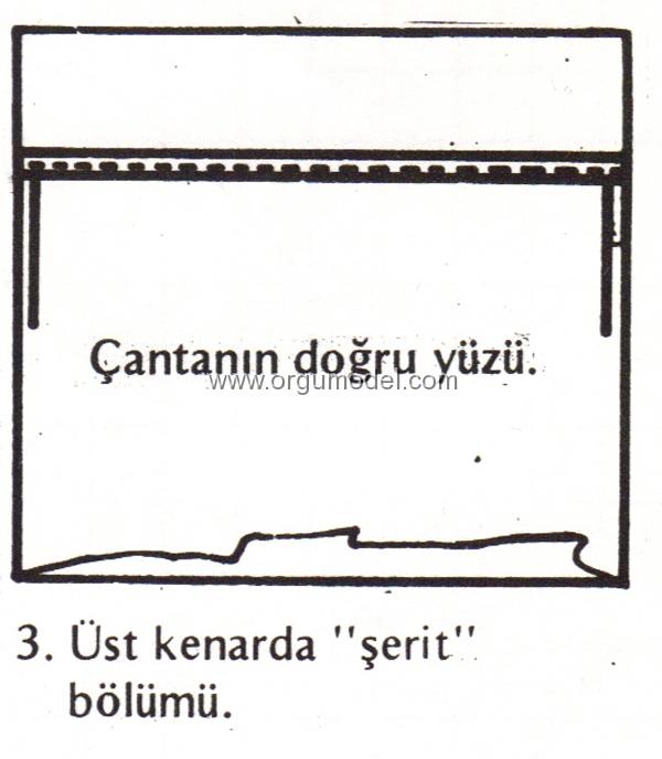 kanava-isi-yamali-canta-sekil-3
