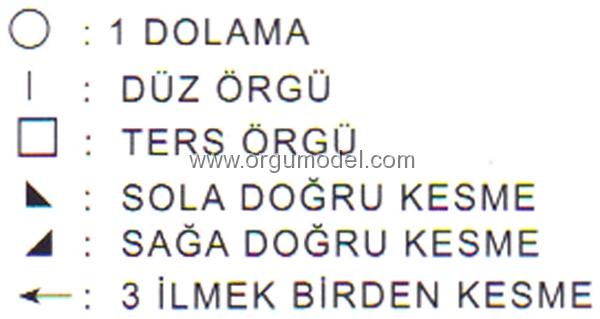 batik-desenli-sira-disi-zarif-kazak-modeli-sema-aciklamasi