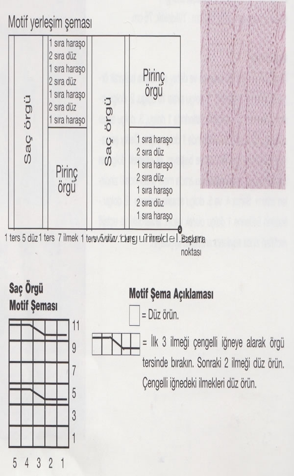 bluz şema
