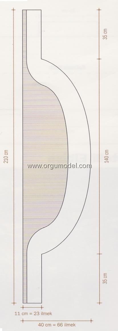 Farklı Şal Modeli Şema